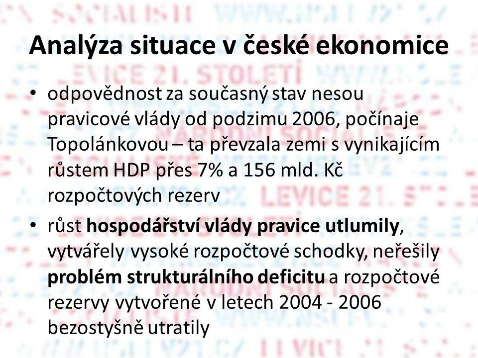 Analýza situace v české ekonomice • odpovědnost za současný stav nesou pravicové vlády od podzimu 2006, počínaje Topolánkovou – ta převzala zemi s vynikajícím růstem HDP přes 7% a 156 mld.