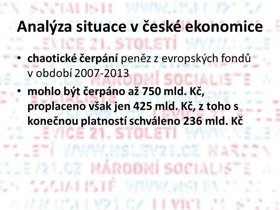 Analýza situace v české ekonomice • chaotické čerpání peněz z evropských fondů v období 2007-2013 • mohlo být čerpáno až 750 mld.