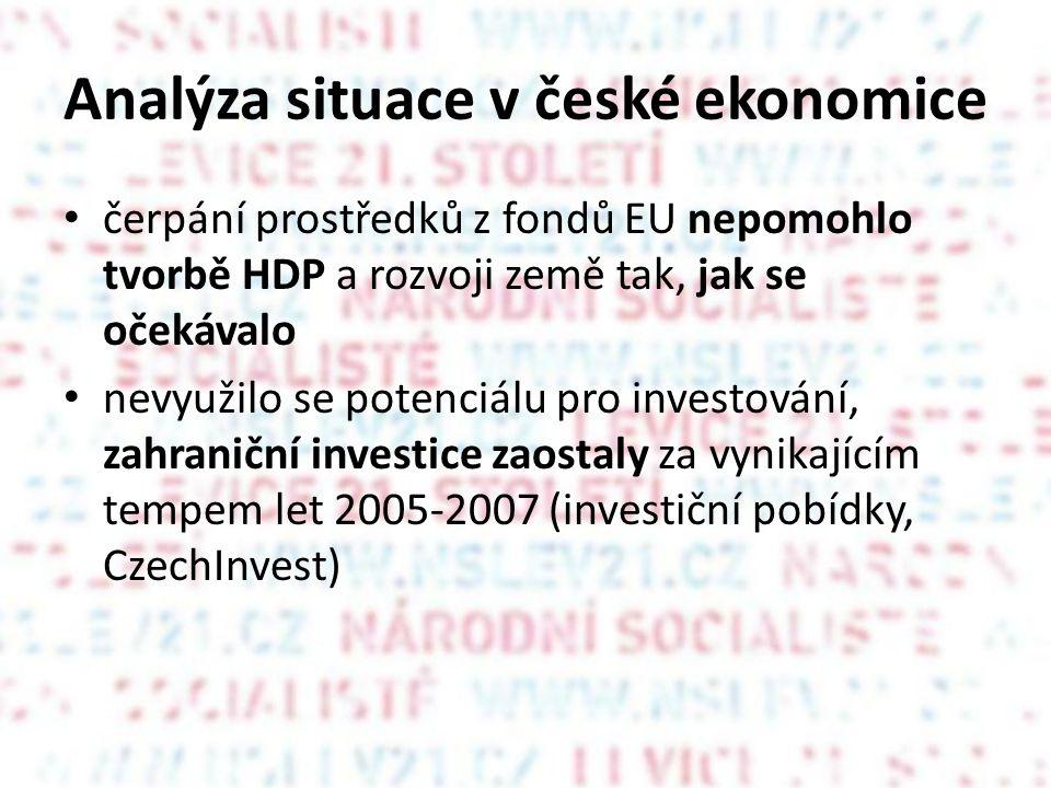 Analýza situace v české ekonomice • čerpání prostředků z fondů EU nepomohlo tvorbě HDP a rozvoji země tak, jak se očekávalo • nevyužilo se potenciálu pro investování, zahraniční investice zaostaly za vynikajícím tempem let 2005-2007 (investiční pobídky, CzechInvest)