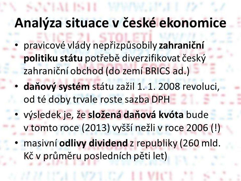 Analýza situace v české ekonomice • pravicové vlády nepřizpůsobily zahraniční politiku státu potřebě diverzifikovat český zahraniční obchod (do zemí BRICS ad.) • daňový systém státu zažil 1.