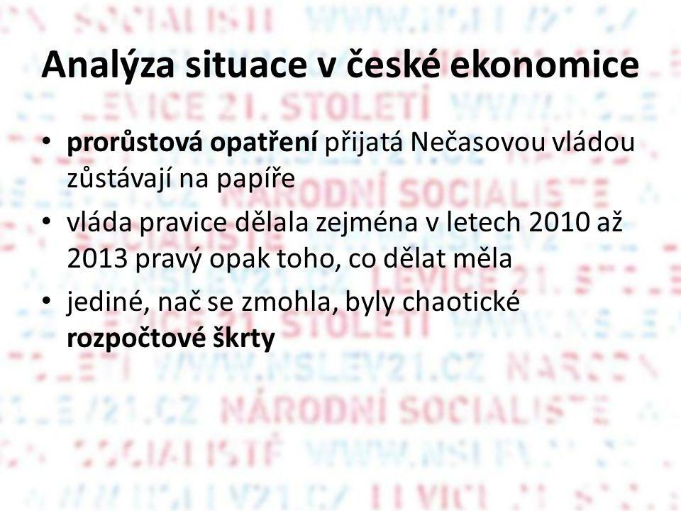 Analýza situace v české ekonomice • prorůstová opatření přijatá Nečasovou vládou zůstávají na papíře • vláda pravice dělala zejména v letech 2010 až 2013 pravý opak toho, co dělat měla • jediné, nač se zmohla, byly chaotické rozpočtové škrty