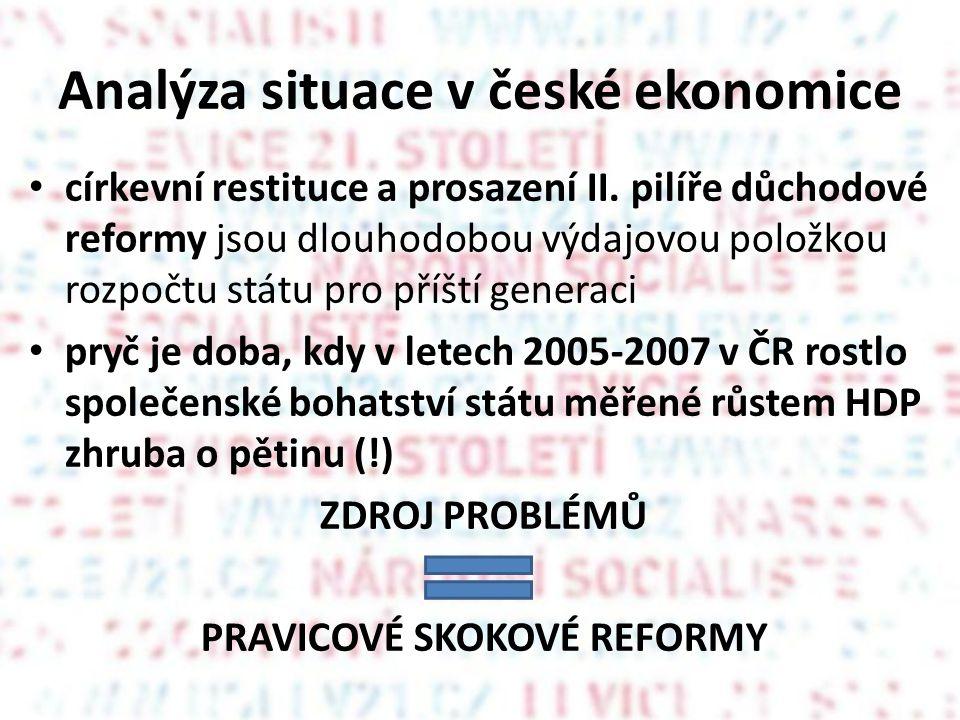 Analýza situace v české ekonomice • církevní restituce a prosazení II.