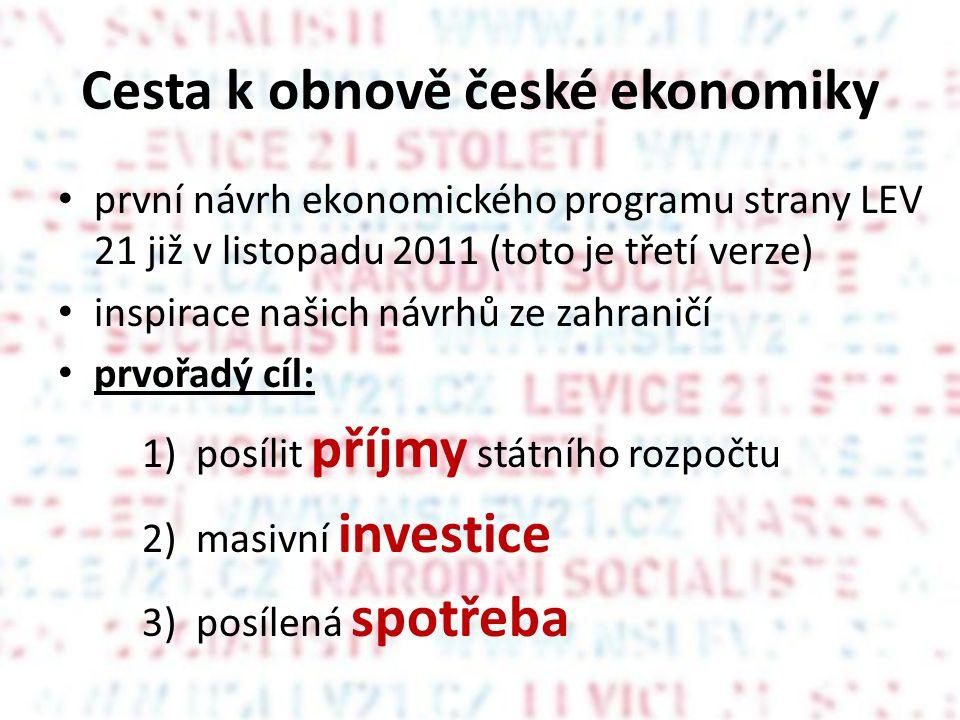 Cesta k obnově české ekonomiky • první návrh ekonomického programu strany LEV 21 již v listopadu 2011 (toto je třetí verze) • inspirace našich návrhů ze zahraničí • prvořadý cíl: 1)posílit příjmy státního rozpočtu 2)masivní investice 3)posílená spotřeba
