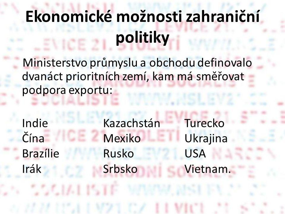 Ekonomické možnosti zahraniční politiky Ministerstvo průmyslu a obchodu definovalo dvanáct prioritních zemí, kam má směřovat podpora exportu: Indie Čína Brazílie Irák Kazachstán Mexiko Rusko Srbsko Turecko Ukrajina USA Vietnam.