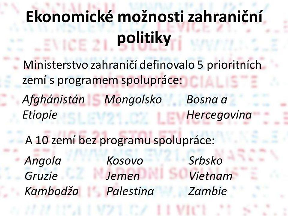 Ekonomické možnosti zahraniční politiky Ministerstvo zahraničí definovalo 5 prioritních zemí s programem spolupráce: Afghánistán Etiopie MongolskoBosna a Hercegovina A 10 zemí bez programu spolupráce: Angola Gruzie Kambodža Kosovo Jemen Palestina Srbsko Vietnam Zambie