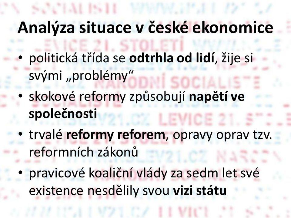 """Analýza situace v české ekonomice • politická třída se odtrhla od lidí, žije si svými """"problémy • skokové reformy způsobují napětí ve společnosti • trvalé reformy reforem, opravy oprav tzv."""