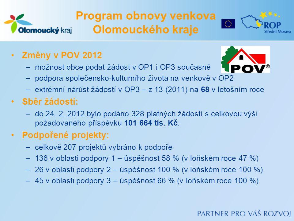 •Změny v POV 2012 –možnost obce podat žádost v OP1 i OP3 současně –podpora společensko-kulturního života na venkově v OP2 –extrémní nárůst žádostí v O