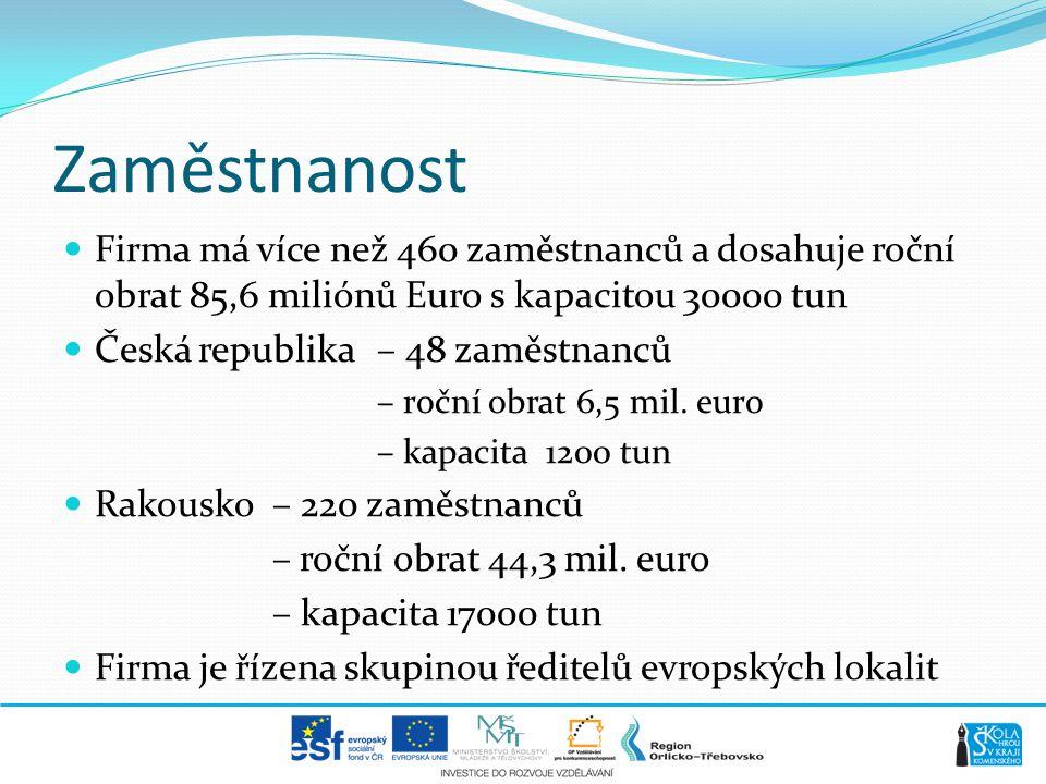 Zaměstnanost  Firma má více než 460 zaměstnanců a dosahuje roční obrat 85,6 miliónů Euro s kapacitou 30000 tun  Česká republika – 48 zaměstnanců – r