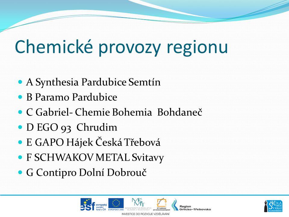  A Synthesia Pardubice Semtín  B Paramo Pardubice  C Gabriel- Chemie Bohemia Bohdaneč  D EGO 93 Chrudim  E GAPO Hájek Česká Třebová  F SCHWAKOV