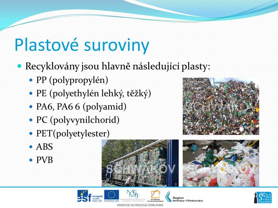Plastové suroviny  Recyklovány jsou hlavně následující plasty:  PP (polypropylén)  PE (polyethylén lehký, těžký)  PA6, PA6 6 (polyamid)  PC (poly