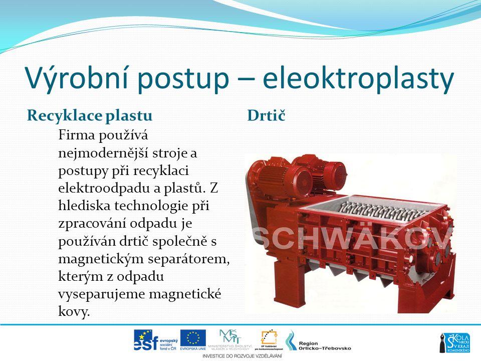 Výrobní postup – eleoktroplasty Recyklace plastu Drtič Firma používá nejmodernější stroje a postupy při recyklaci elektroodpadu a plastů. Z hlediska t