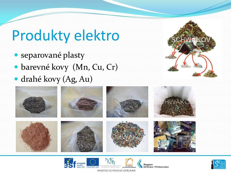 Produkty elektro  separované plasty  barevné kovy (Mn, Cu, Cr)  drahé kovy (Ag, Au)