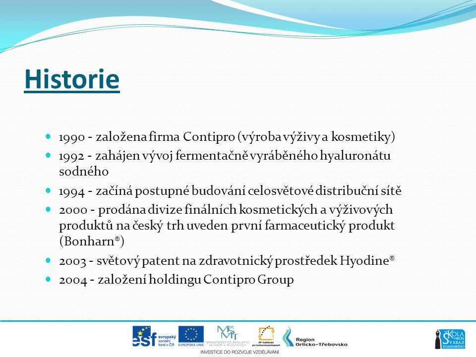 Historie  1990 - založena firma Contipro (výroba výživy a kosmetiky)  1992 - zahájen vývoj fermentačně vyráběného hyaluronátu sodného  1994 - začín