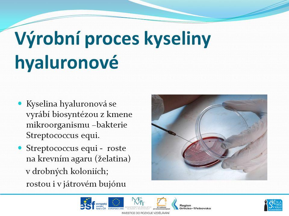 Výrobní proces kyseliny hyaluronové  Kyselina hyaluronová se vyrábí biosyntézou z kmene mikroorganismu –bakterie Streptococcus equi.  Streptococcus