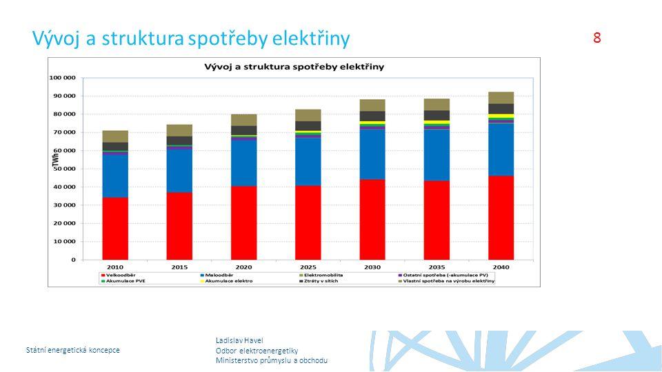 Ladislav Havel Odbor elektroenergetiky Ministerstvo průmyslu a obchodu Státní energetická koncepce Vývoj a struktura spotřeby elektřiny 8