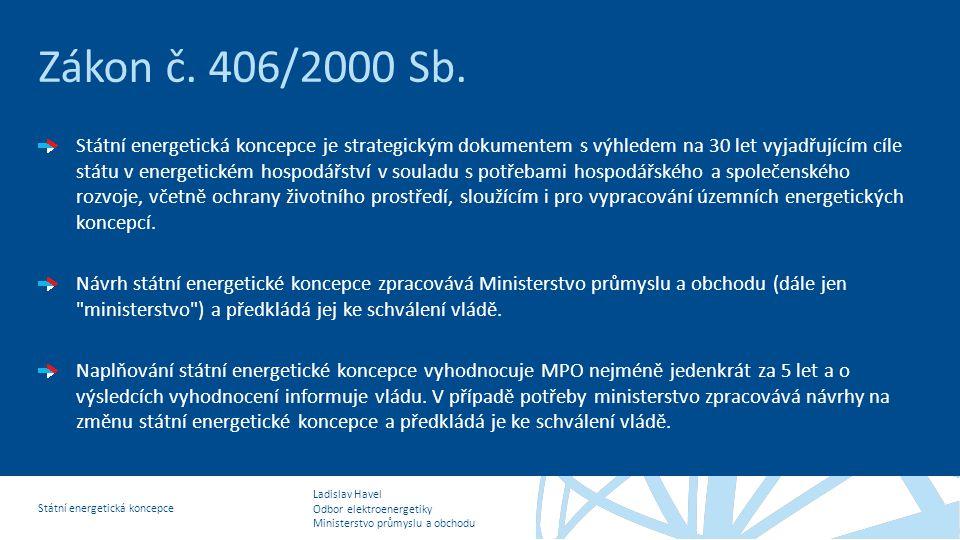 Ladislav Havel Odbor elektroenergetiky Ministerstvo průmyslu a obchodu Státní energetická koncepce Zákon č. 406/2000 Sb. Státní energetická koncepce j