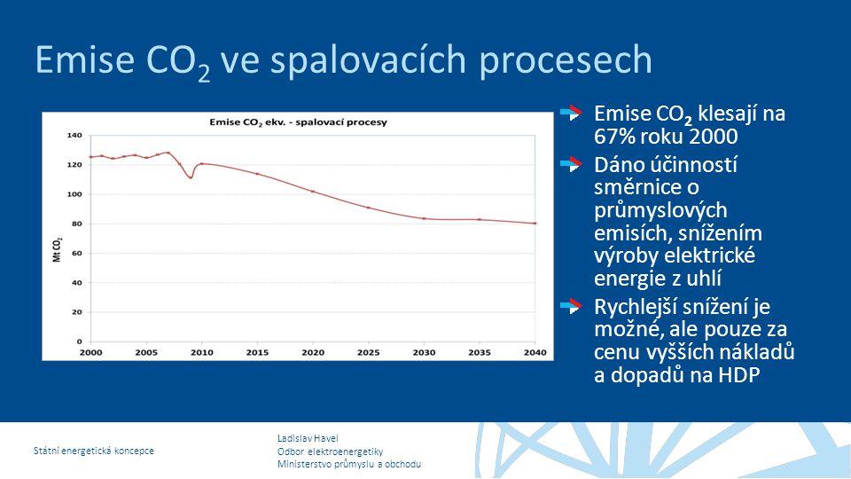 Ladislav Havel Odbor elektroenergetiky Ministerstvo průmyslu a obchodu Státní energetická koncepce Emise CO 2 ve spalovacích procesech Emise CO 2 kles