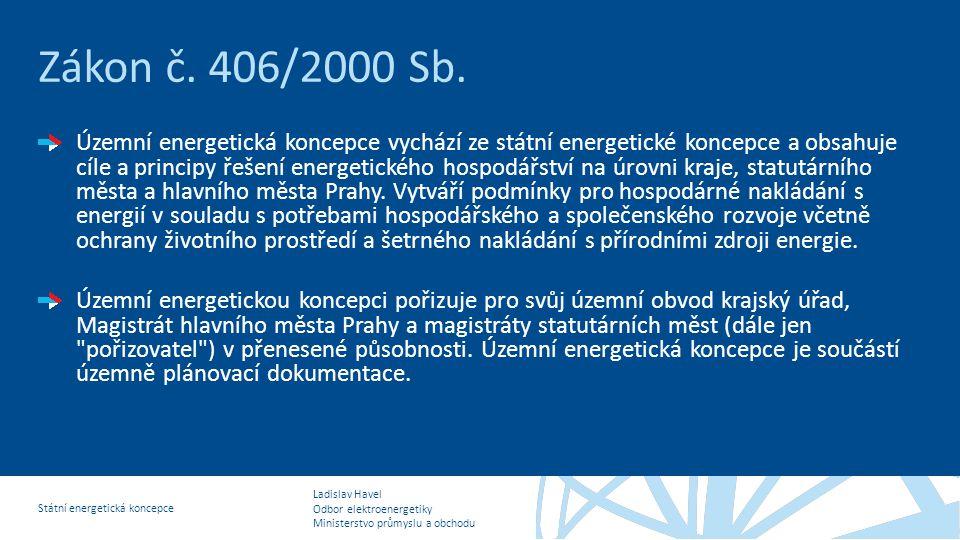 Ladislav Havel Odbor elektroenergetiky Ministerstvo průmyslu a obchodu Státní energetická koncepce Zákon č. 406/2000 Sb. Územní energetická koncepce v