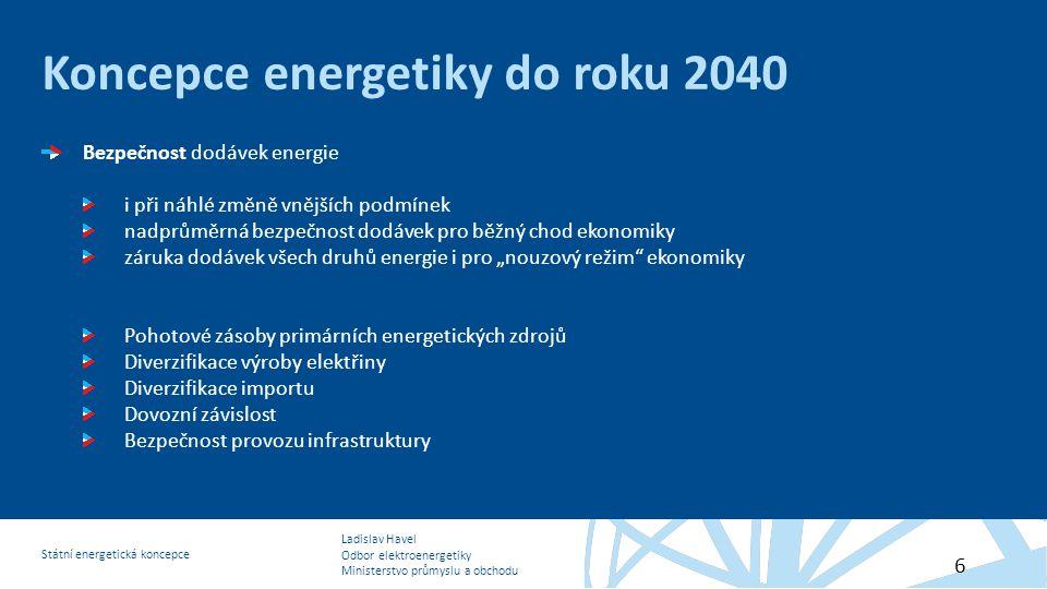 Ladislav Havel Odbor elektroenergetiky Ministerstvo průmyslu a obchodu Státní energetická koncepce Koncepce energetiky do roku 2040 Bezpečnost dodávek