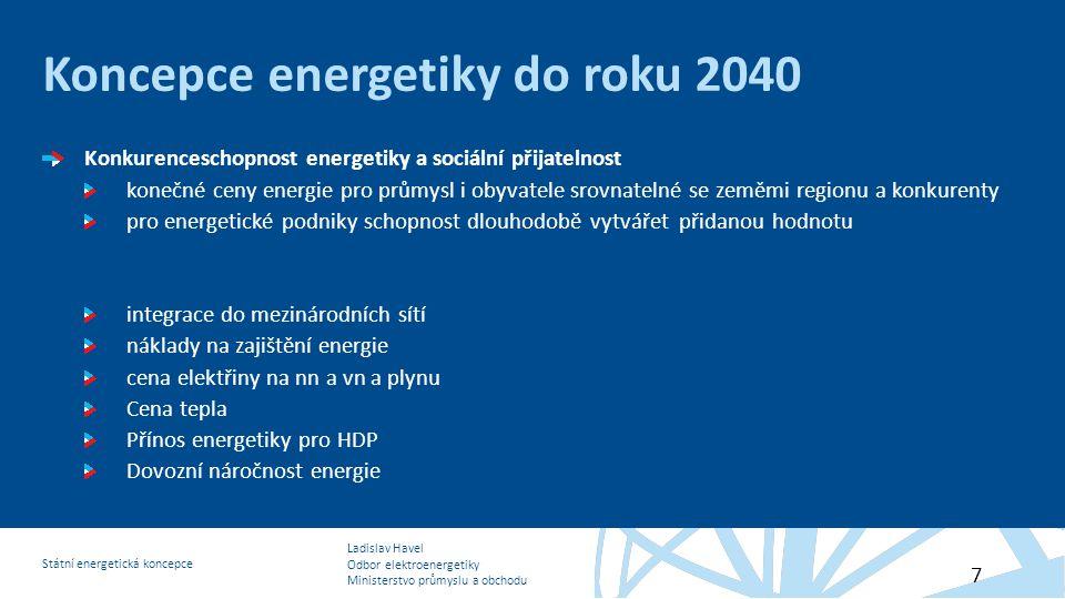 Ladislav Havel Odbor elektroenergetiky Ministerstvo průmyslu a obchodu Státní energetická koncepce Koncepce energetiky do roku 2040 Konkurenceschopnos
