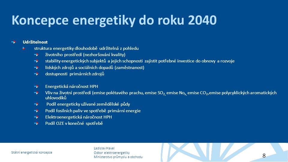 Ladislav Havel Odbor elektroenergetiky Ministerstvo průmyslu a obchodu Státní energetická koncepce Koncepce energetiky do roku 2040 Udržitelnost struk