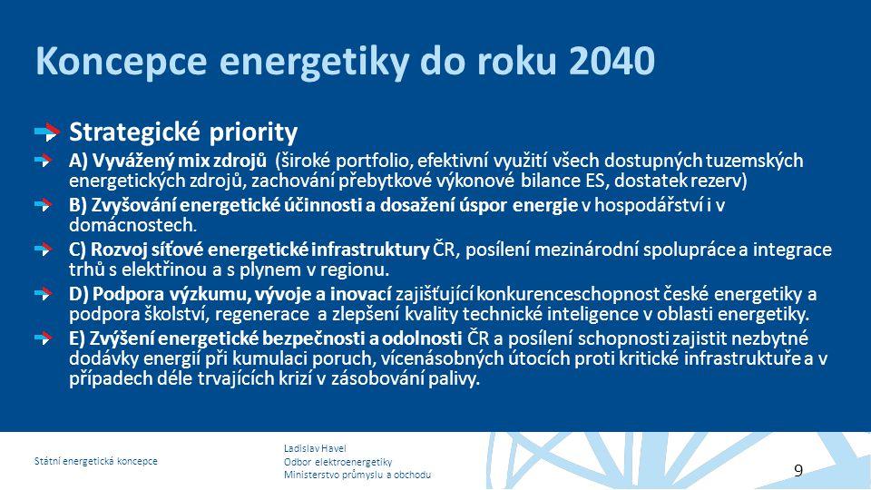 Ladislav Havel Odbor elektroenergetiky Ministerstvo průmyslu a obchodu Státní energetická koncepce Koncepce energetiky do roku 2040 Strategické priori
