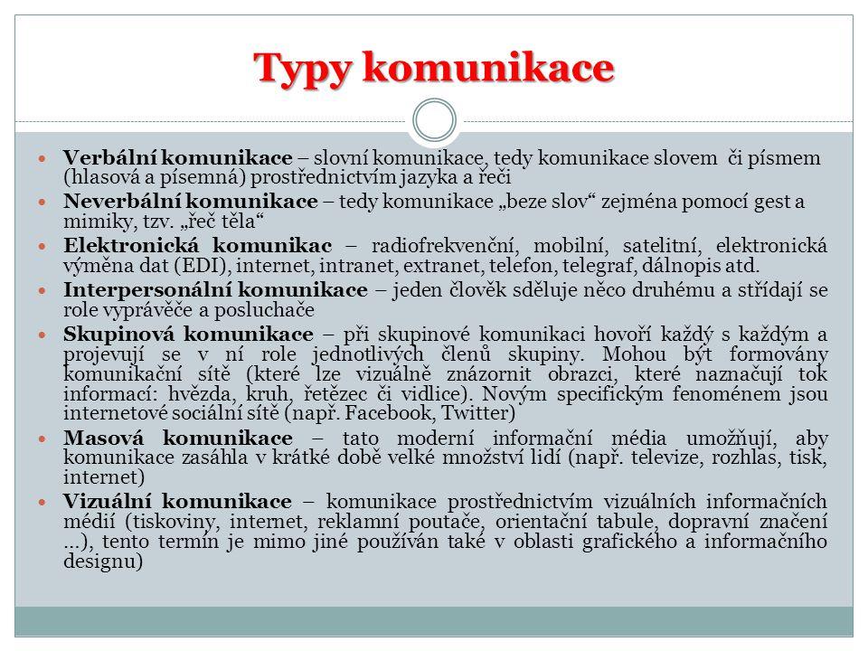 Typy komunikace  Verbální komunikace – slovní komunikace, tedy komunikace slovem či písmem (hlasová a písemná) prostřednictvím jazyka a řeči  Neverb
