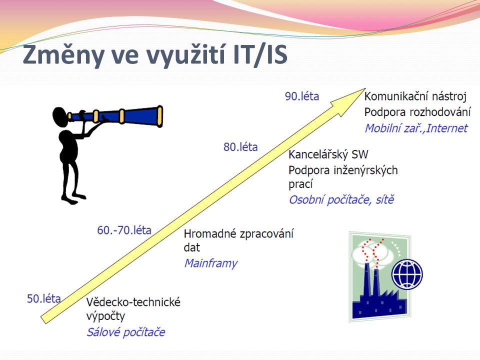Změny ve využití IT/IS
