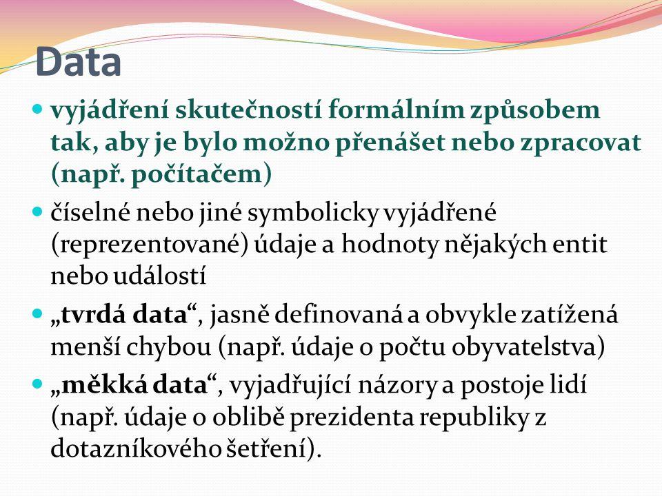 Data  vyjádření skutečností formálním způsobem tak, aby je bylo možno přenášet nebo zpracovat (např.
