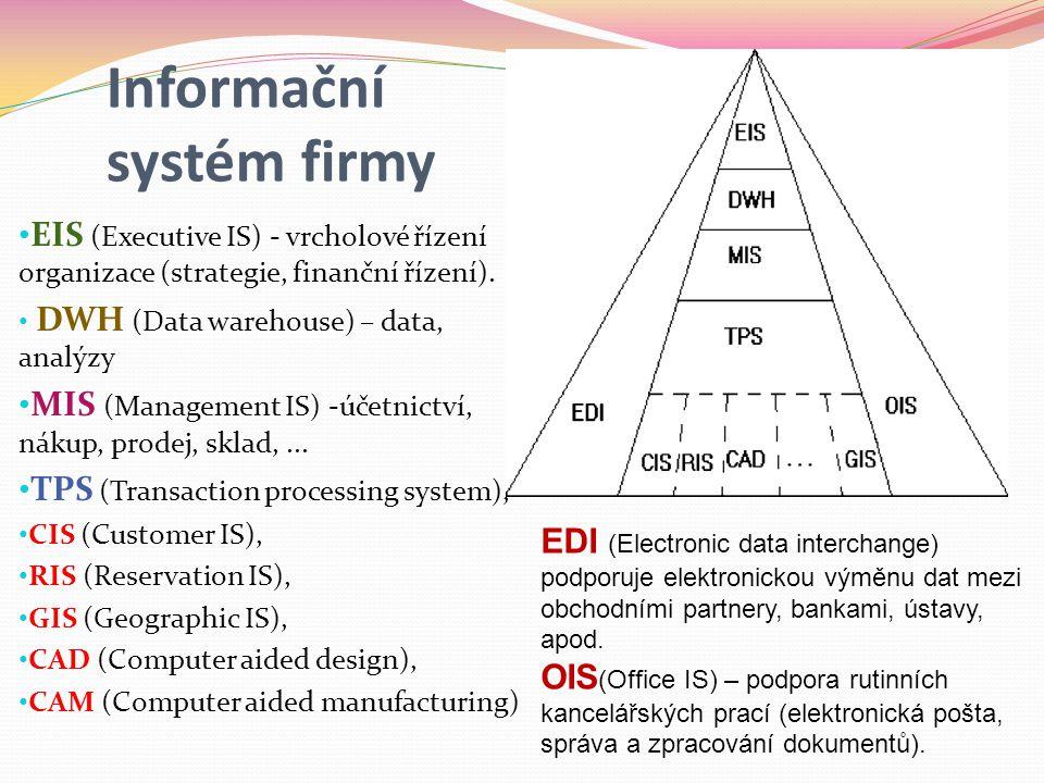 Informační systém firmy • EIS (Executive IS) - vrcholové řízení organizace (strategie, finanční řízení).