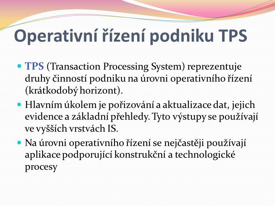 Operativní řízení podniku TPS  TPS (Transaction Processing System) reprezentuje druhy činností podniku na úrovni operativního řízení (krátkodobý horizont).