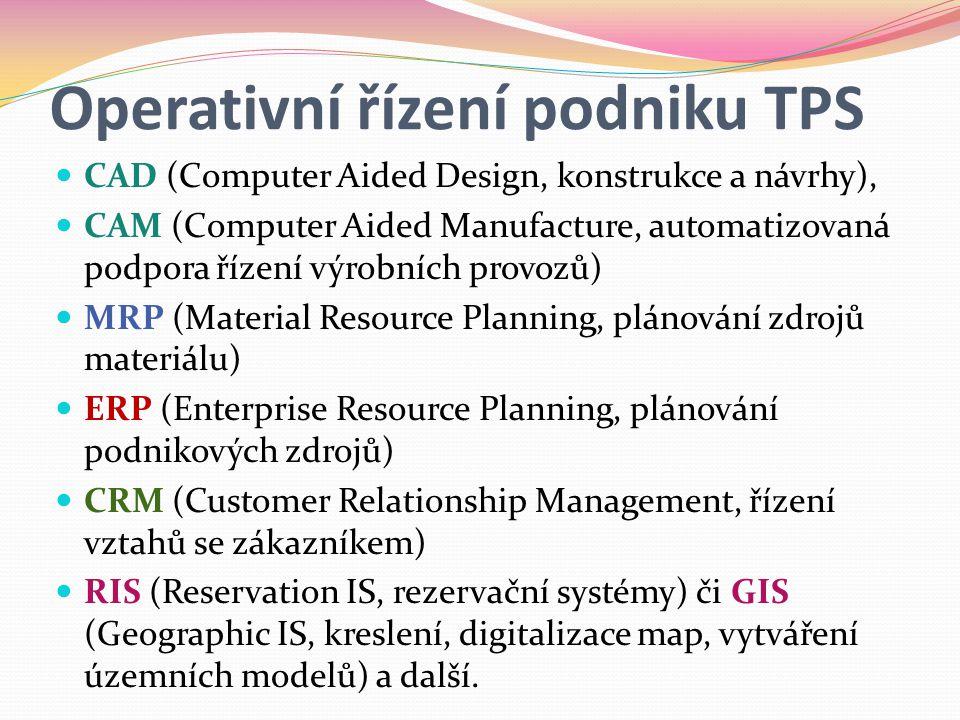 Operativní řízení podniku TPS  CAD (Computer Aided Design, konstrukce a návrhy),  CAM (Computer Aided Manufacture, automatizovaná podpora řízení výrobních provozů)  MRP (Material Resource Planning, plánování zdrojů materiálu)  ERP (Enterprise Resource Planning, plánování podnikových zdrojů)  CRM (Customer Relationship Management, řízení vztahů se zákazníkem)  RIS (Reservation IS, rezervační systémy) či GIS (Geographic IS, kreslení, digitalizace map, vytváření územních modelů) a další.