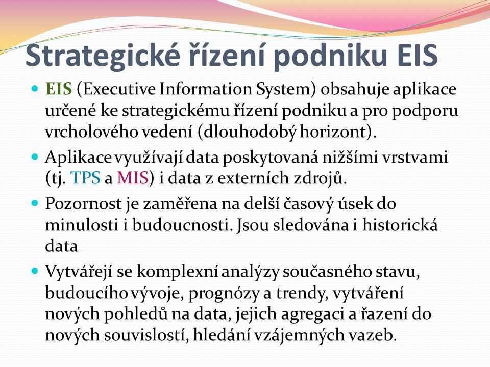 Strategické řízení podniku EIS  EIS (Executive Information System) obsahuje aplikace určené ke strategickému řízení podniku a pro podporu vrcholového vedení (dlouhodobý horizont).
