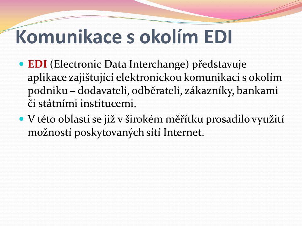 Komunikace s okolím EDI  EDI (Electronic Data Interchange) představuje aplikace zajištující elektronickou komunikaci s okolím podniku – dodavateli, odběrateli, zákazníky, bankami či státními institucemi.