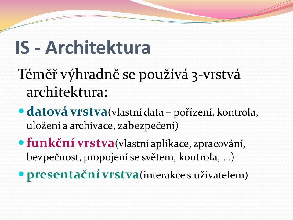 IS - Architektura Téměř výhradně se používá 3-vrstvá architektura:  datová vrstva (vlastní data – pořízení, kontrola, uložení a archivace, zabezpečení)  funkční vrstva (vlastní aplikace, zpracování, bezpečnost, propojení se světem, kontrola, …)  presentační vrstva (interakce s uživatelem)