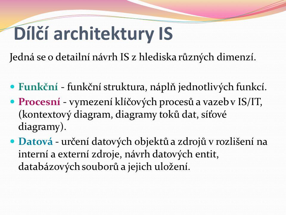Dílčí architektury IS Jedná se o detailní návrh IS z hlediska různých dimenzí.