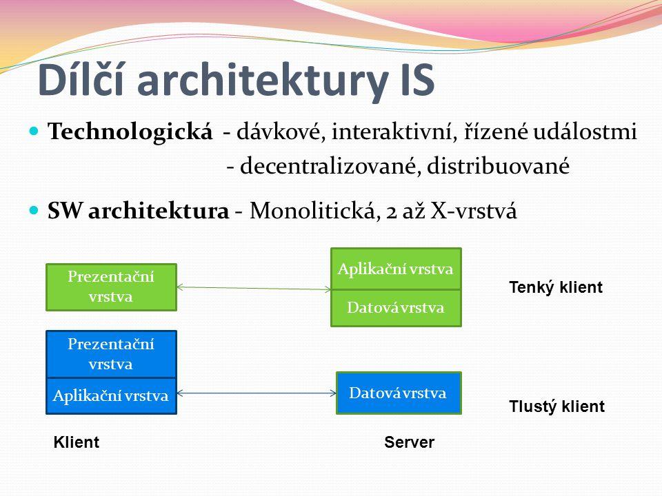 Dílčí architektury IS  Technologická - dávkové, interaktivní, řízené událostmi - decentralizované, distribuované  SW architektura - Monolitická, 2 až X-vrstvá Tenký klient Tlustý klient Prezentační vrstva Datová vrstva Aplikační vrstva Datová vrstva Prezentační vrstva Aplikační vrstva KlientServer