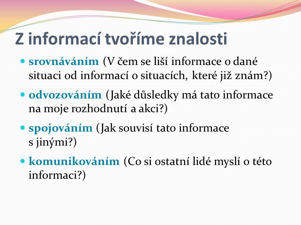 Z informací tvoříme znalosti  srovnáváním (V čem se liší informace o dané situaci od informací o situacích, které již znám?)  odvozováním (Jaké důsledky má tato informace na moje rozhodnutí a akci?)  spojováním (Jak souvisí tato informace s jinými?)  komunikováním (Co si ostatní lidé myslí o této informaci?)
