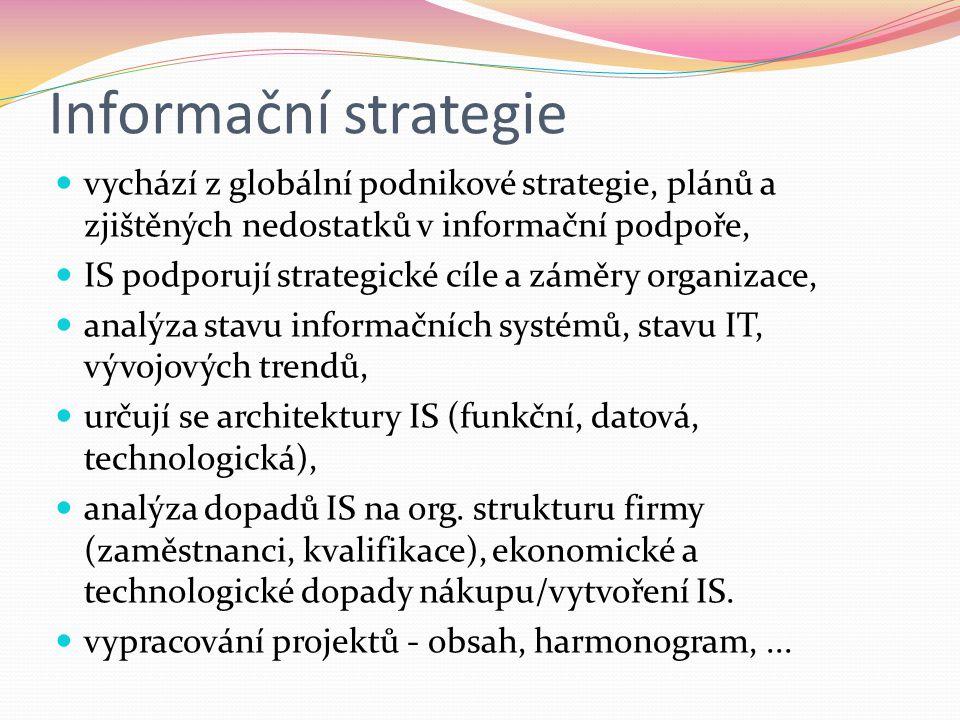 Informační strategie  vychází z globální podnikové strategie, plánů a zjištěných nedostatků v informační podpoře,  IS podporují strategické cíle a záměry organizace,  analýza stavu informačních systémů, stavu IT, vývojových trendů,  určují se architektury IS (funkční, datová, technologická),  analýza dopadů IS na org.