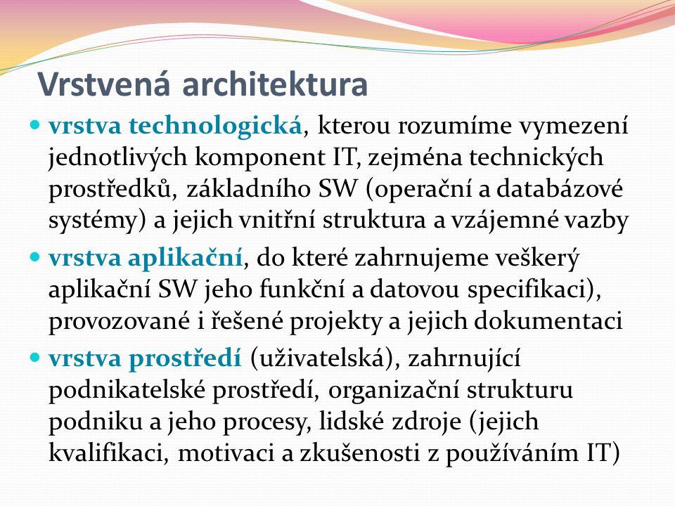 Vrstvená architektura  vrstva technologická, kterou rozumíme vymezení jednotlivých komponent IT, zejména technických prostředků, základního SW (operační a databázové systémy) a jejich vnitřní struktura a vzájemné vazby  vrstva aplikační, do které zahrnujeme veškerý aplikační SW jeho funkční a datovou specifikaci), provozované i řešené projekty a jejich dokumentaci  vrstva prostředí (uživatelská), zahrnující podnikatelské prostředí, organizační strukturu podniku a jeho procesy, lidské zdroje (jejich kvalifikaci, motivaci a zkušenosti z používáním IT)