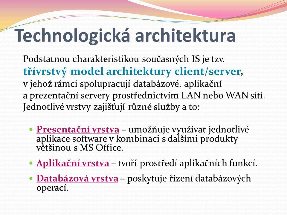 Technologická architektura  Presentační vrstva – umožňuje využívat jednotlivé aplikace software v kombinaci s dalšími produkty většinou s MS Office.