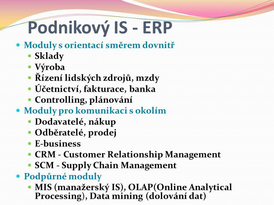 Podnikový IS - ERP  Moduly s orientací směrem dovnitř  Sklady  Výroba  Řízení lidských zdrojů, mzdy  Účetnictví, fakturace, banka  Controlling, plánování  Moduly pro komunikaci s okolím  Dodavatelé, nákup  Odběratelé, prodej  E-business  CRM - Customer Relationship Management  SCM - Supply Chain Management  Podpůrné moduly  MIS (manažerský IS), OLAP(Online Analytical Processing), Data mining (dolování dat)