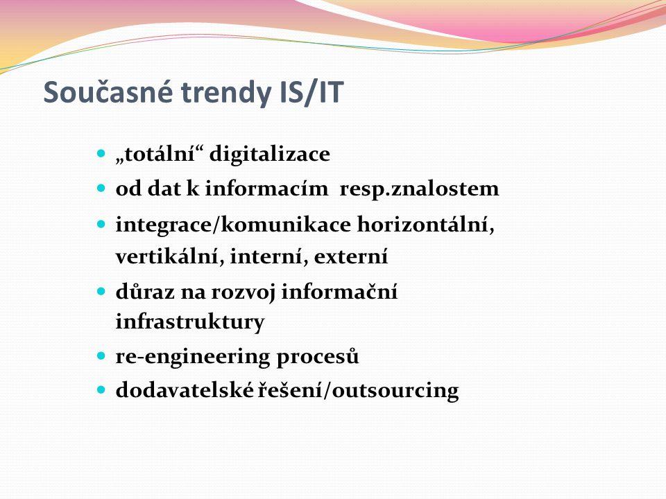 """Současné trendy IS/IT  """"totální digitalizace  od dat k informacím resp.znalostem  integrace/komunikace horizontální, vertikální, interní, externí  důraz na rozvoj informační infrastruktury  re-engineering procesů  dodavatelské řešení/outsourcing"""