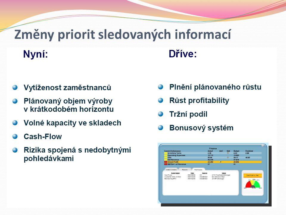 Změny priorit sledovaných informací