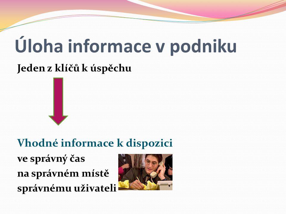 Úloha informace v podniku Jeden z klíčů k úspěchu Vhodné informace k dispozici ve správný čas na správném místě správnému uživateli