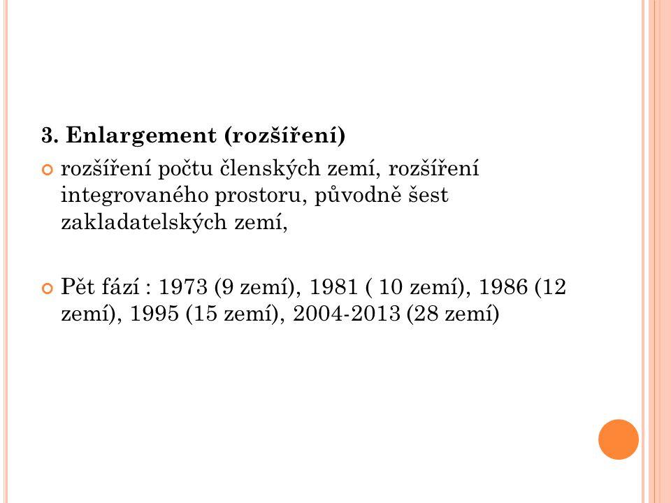 3. Enlargement (rozšíření) rozšíření počtu členských zemí, rozšíření integrovaného prostoru, původně šest zakladatelských zemí, Pět fází : 1973 (9 zem