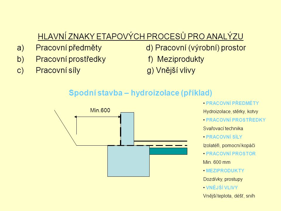 HLAVNÍ ZNAKY ETAPOVÝCH PROCESŮ PRO ANALÝZU a)Pracovní předměty d) Pracovní (výrobní) prostor b)Pracovní prostředky f) Meziprodukty c)Pracovní síly g) Vnější vlivy Spodní stavba – hydroizolace (příklad) • PRACOVNÍ PŘEDMĚTY Hydroizolace, stěrky, kotvy • PRACOVNÍ PROSTŘEDKY Svařovací technika • PRACOVNÍ SÍLY Izolatéři, pomocní kopáči • PRACOVNÍ PROSTOR Min.