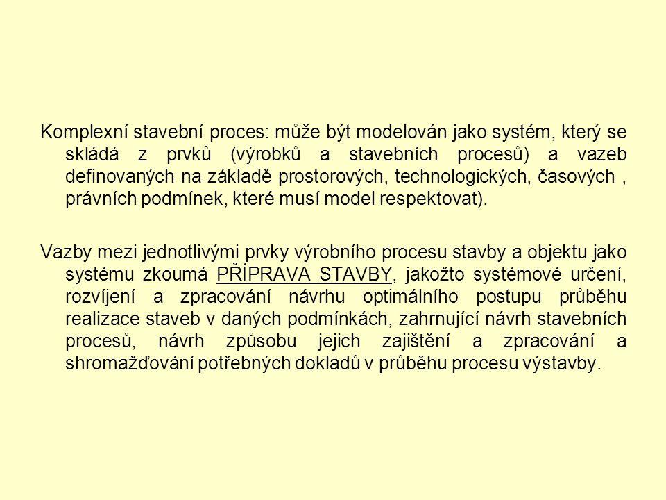 Komplexní stavební proces: může být modelován jako systém, který se skládá z prvků (výrobků a stavebních procesů) a vazeb definovaných na základě prostorových, technologických, časových, právních podmínek, které musí model respektovat).