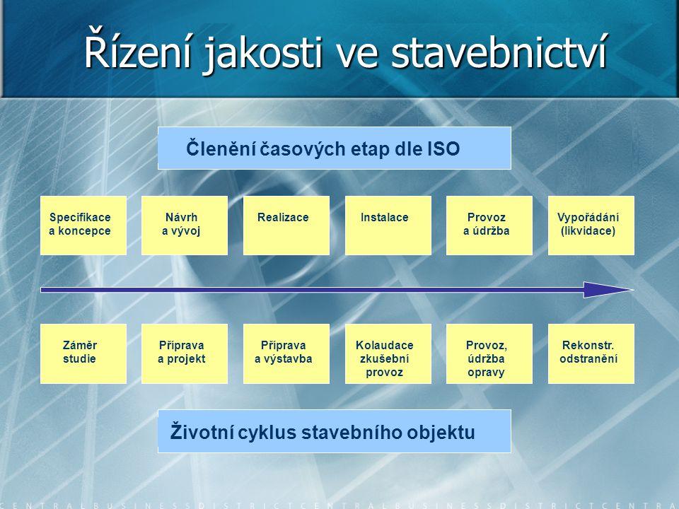 Řízení jakosti ve stavebnictví Specifikace a koncepce Návrh a vývoj RealizaceInstalaceProvoz a údržba Vypořádání (likvidace) Záměr studie Příprava a p