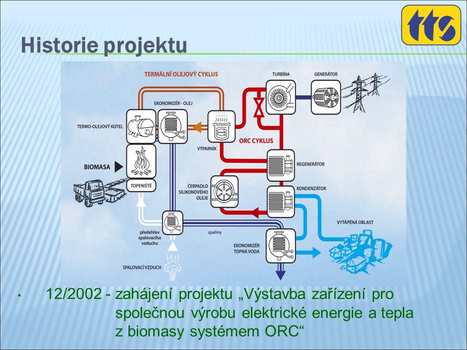 """Historie projektu • 12/2002 - zahájení projektu """"Výstavba zařízení pro společnou výrobu elektrické energie a tepla z biomasy systémem ORC"""""""